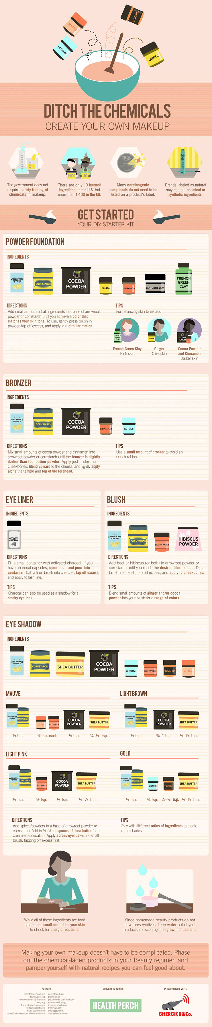 Make Your Own Chemical-Free Makeup Infographic